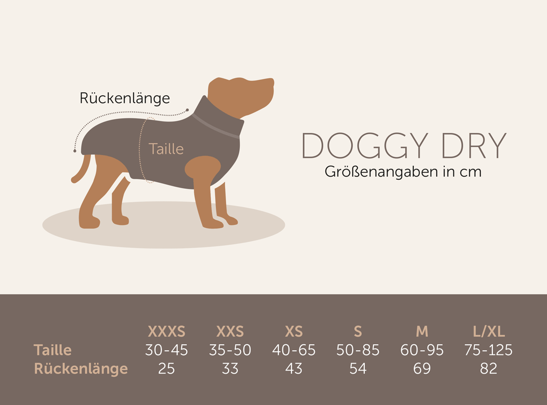 doggy-dry-tabelle